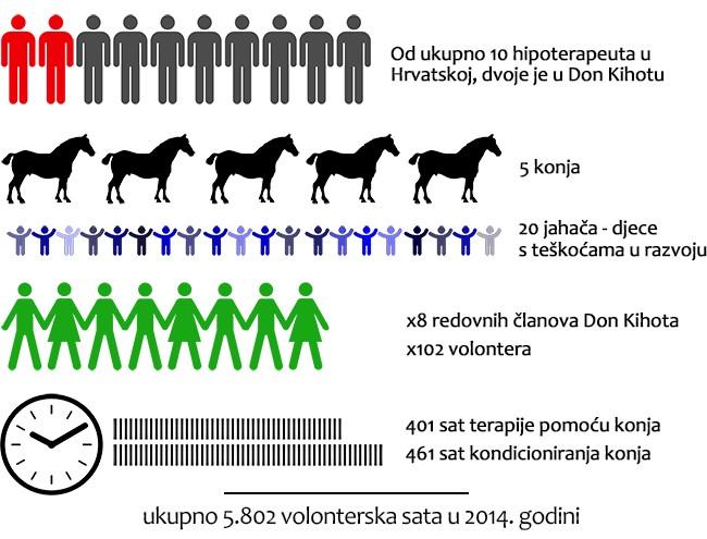 grafikon2014 za web